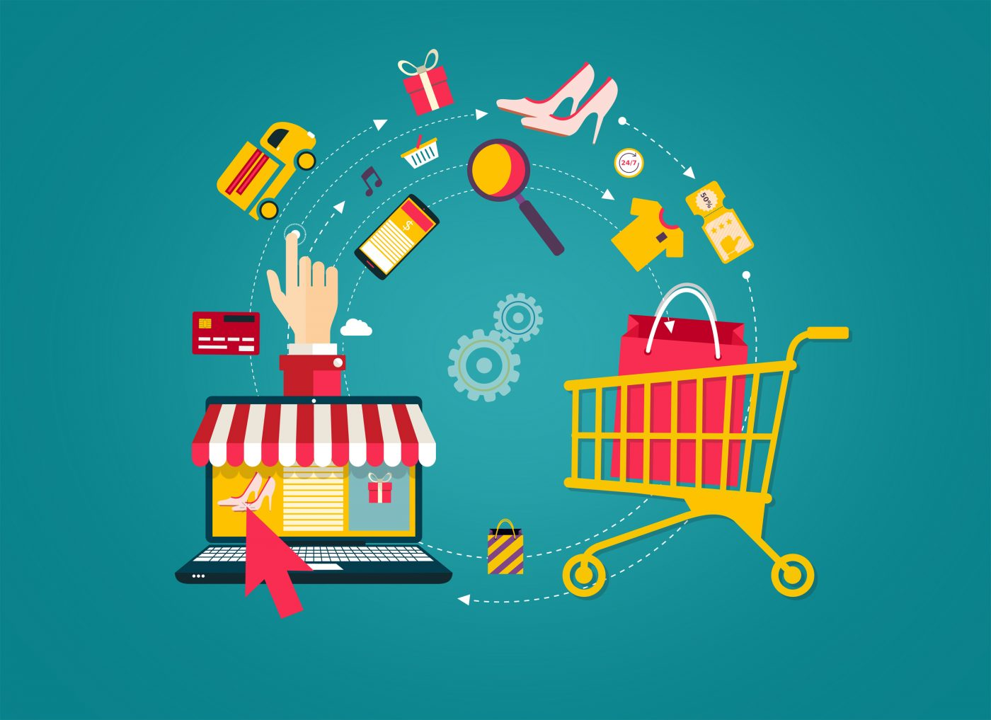 img A evolução do comércio eletrônico