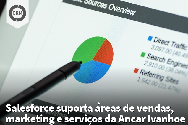 img Case Salesforce suporta áreas de vendas, marketing e serviços da Ancar Ivanhoe
